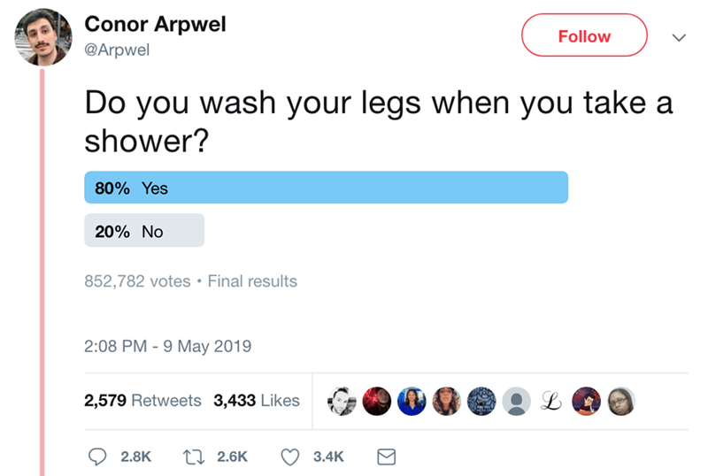 Twitter poll asking if people wash their legs or not
